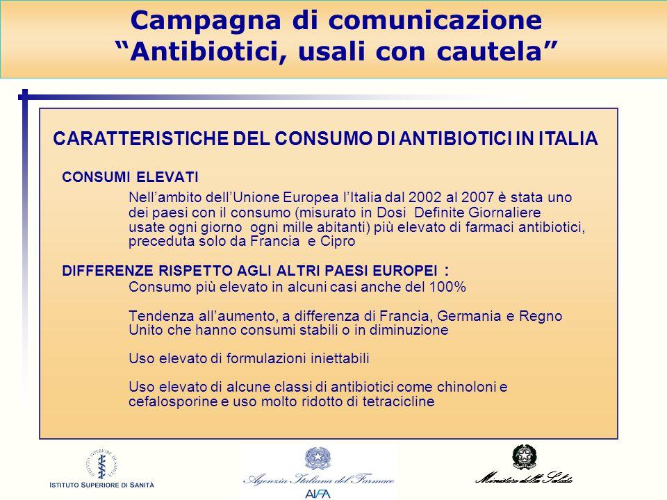 Ministero della Salute Campagna di comunicazione Antibiotici, usali con cautela CONSUMI ELEVATI Nellambito dellUnione Europea lItalia dal 2002 al 2007
