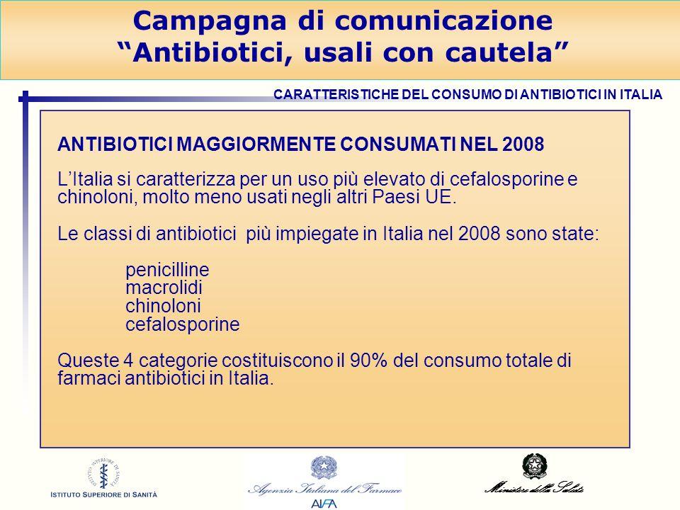 Ministero della Salute Campagna di comunicazione Antibiotici, usali con cautela ANTIBIOTICI MAGGIORMENTE CONSUMATI NEL 2008 LItalia si caratterizza pe