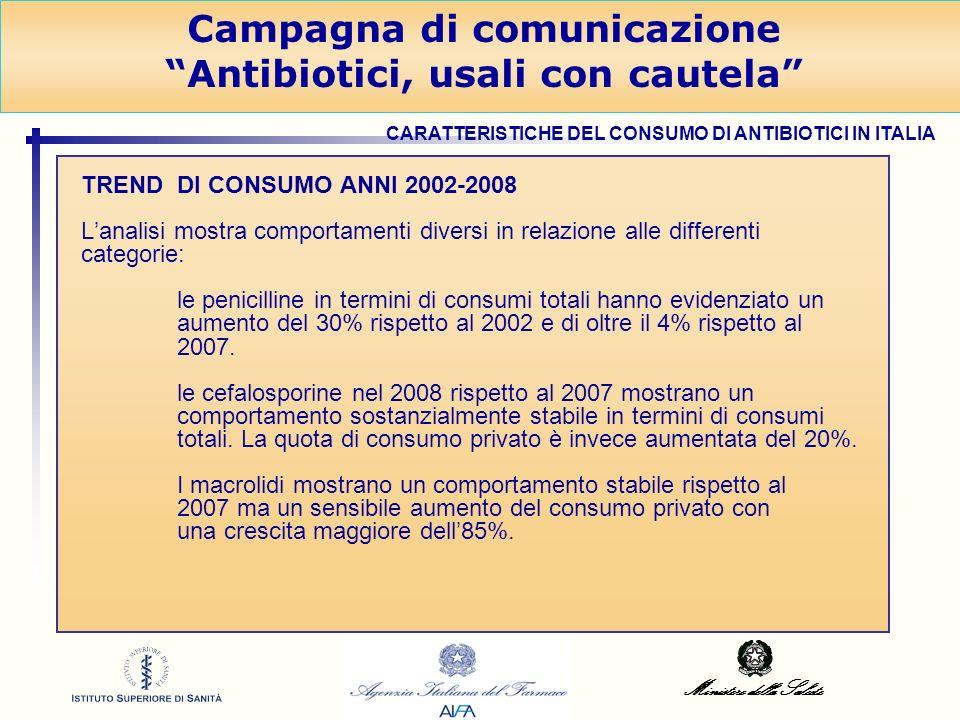 Ministero della Salute Campagna di comunicazione Antibiotici, usali con cautela TREND DI CONSUMO ANNI 2002-2008 Lanalisi mostra comportamenti diversi