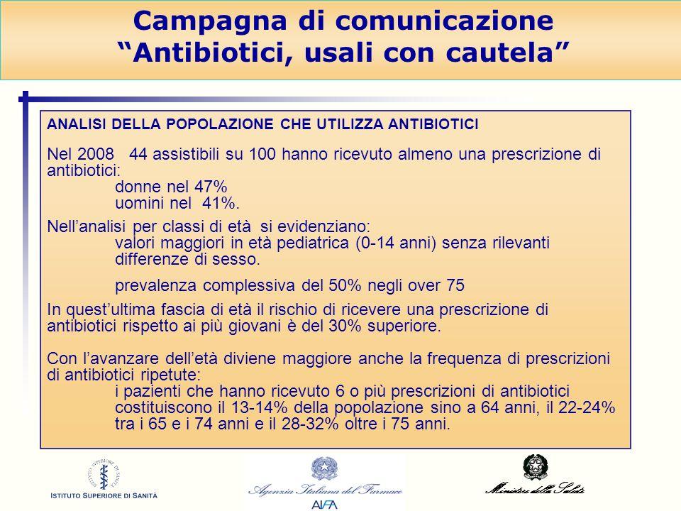 Ministero della Salute Campagna di comunicazione Antibiotici, usali con cautela ANALISI DELLA POPOLAZIONE CHE UTILIZZA ANTIBIOTICI Nel 2008 44 assisti