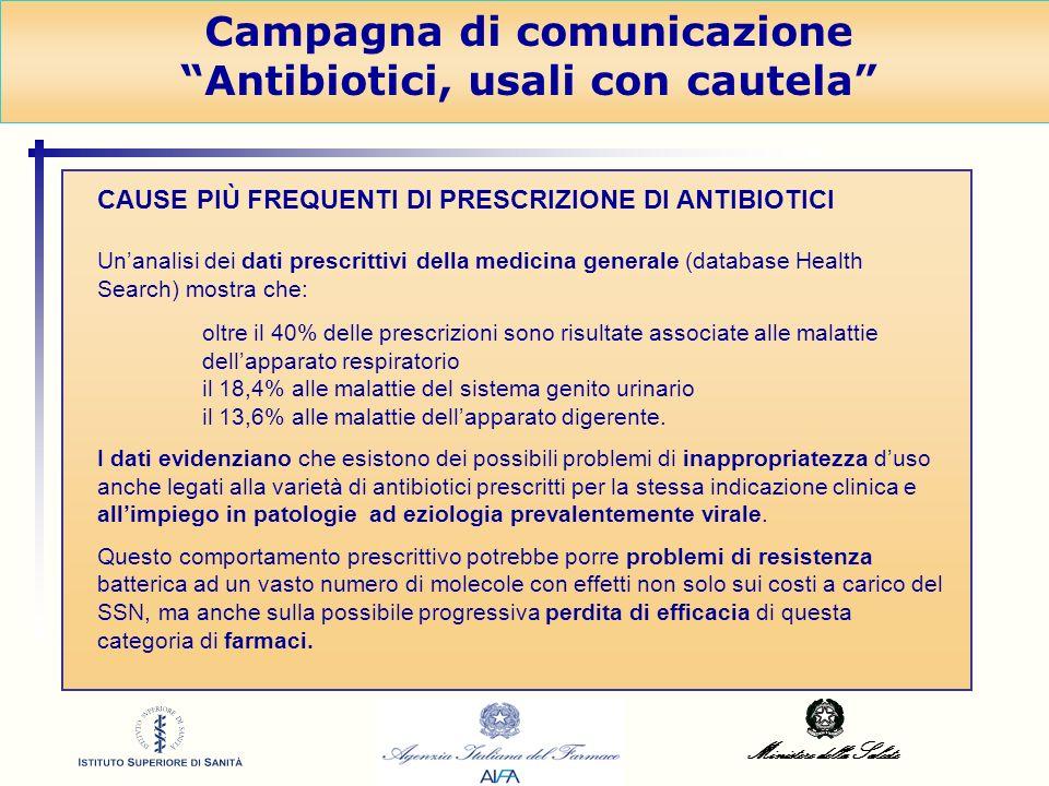 Ministero della Salute Campagna di comunicazione Antibiotici, usali con cautela CAUSE PIÙ FREQUENTI DI PRESCRIZIONE DI ANTIBIOTICI Unanalisi dei dati