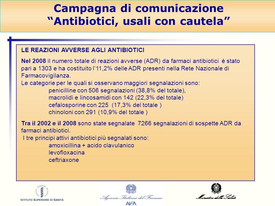 Ministero della Salute Campagna di comunicazione Antibiotici, usali con cautela LE REAZIONI AVVERSE AGLI ANTIBIOTICI Nel 2008 il numero totale di reaz