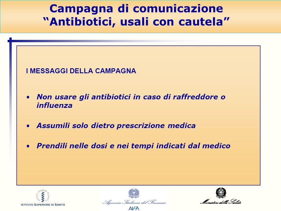 Ministero della Salute Campagna di comunicazione Antibiotici, usali con cautela I MESSAGGI DELLA CAMPAGNA Non usare gli antibiotici in caso di raffred