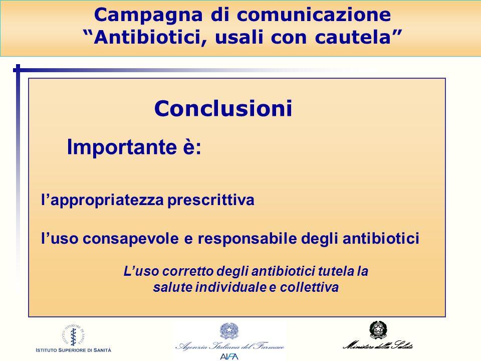Ministero della Salute Campagna di comunicazione Antibiotici, usali con cautela lappropriatezza prescrittiva luso consapevole e responsabile degli ant