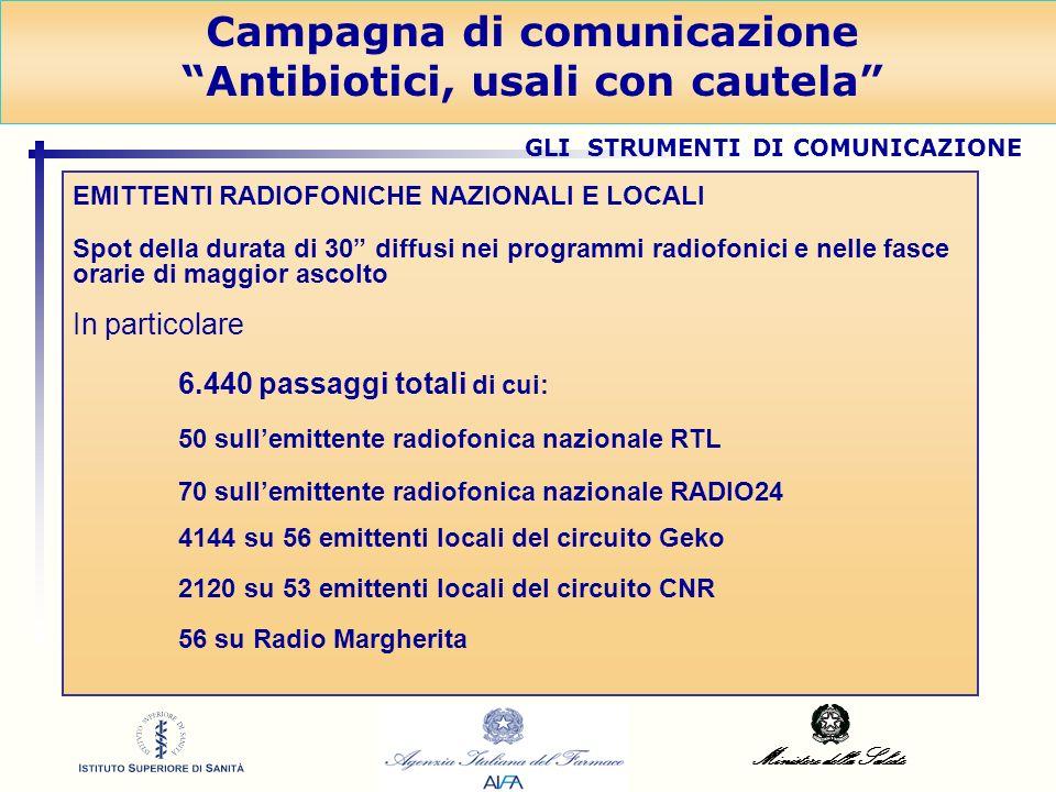 Ministero della Salute EMITTENTI RADIOFONICHE NAZIONALI E LOCALI Spot della durata di 30 diffusi nei programmi radiofonici e nelle fasce orarie di mag