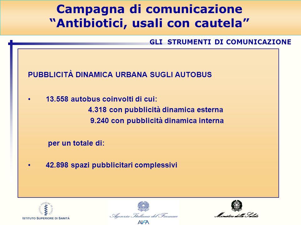 Ministero della Salute PUBBLICITÀ DINAMICA URBANA SUGLI AUTOBUS 13.558 autobus coinvolti di cui: 4.318 con pubblicità dinamica esterna 9.240 con pubbl