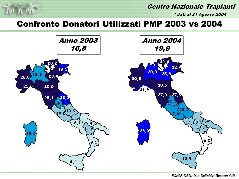Centro Nazionale Trapianti Anno 2003 16,8 16,8 Confronto Donatori Utilizzati PMP 2003 vs 2004 30,0 28,2 26,8 25,6 25,1 23,4 23,2 19,6 19,5 18,2 15,0 11,8 10,9 10,2 9,5 9,0 8,1 6,4 4,2 Anno 2004 19,9 19,9 FONTE DATI: Dati Definitivi Reports CIR 32,4 32,9 30,5 25,3 27,527,9 21,9 20,9 18,0 23,0 17,6 10,4 12,1 10,9 16,3 10,0 6,0 6,3 * dati al 31 Agosto 2004