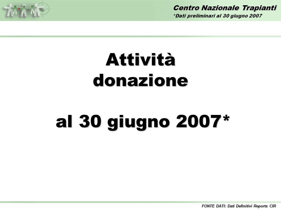 Centro Nazionale Trapianti Attivitàdonazione al 30 giugno 2007* al 30 giugno 2007* FONTE DATI: Dati Definitivi Reports CIR *Dati preliminari al 30 giugno 2007