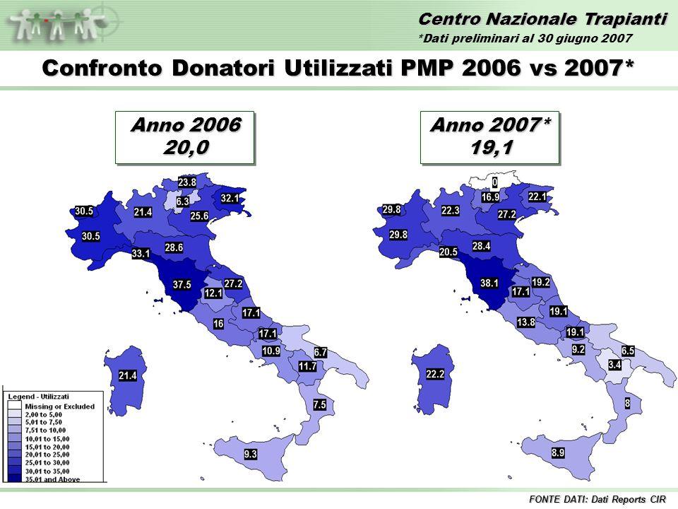 Centro Nazionale Trapianti Attività donazione per regione – Anno 2006 vs 2007* % Opposizioni alla donazione FONTE DATI: Dati Reports CIR *Dati preliminari al 30 giugno 2007