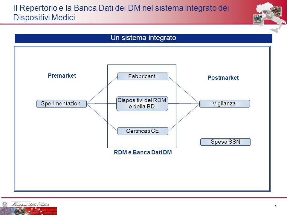 Dispositivi Medici: nuove strategie e prospettive del sistema vigilanza Valeria Proietti Ministero del Lavoro, della Salute e delle Politiche Sociali