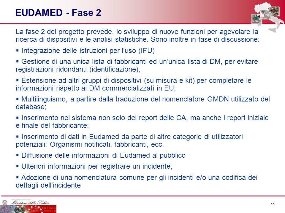 10 EUDAMED – Fase 1 Realizzazione di una applicazione accessibile via web alla Competent Authority per registrare: Fabbricanti Dispositivi Certificati