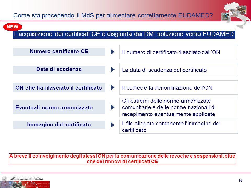 15 Eudamed : gestione degli incidenti A seconda del profilo utente è possibile: Ricercare un incidente e visualizzarne i dettagli Proporre un nuovo in