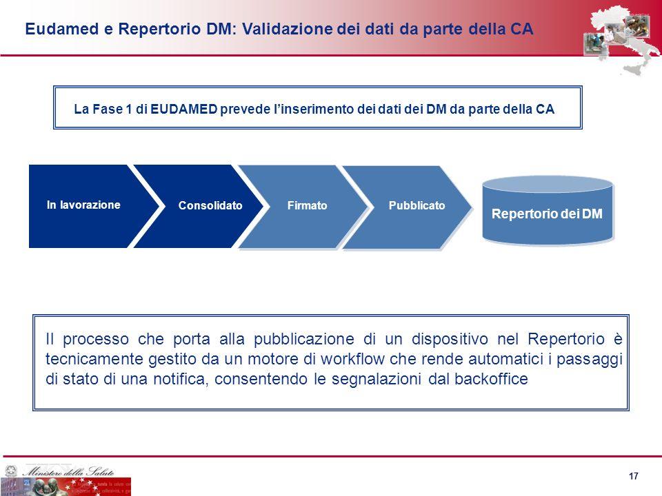 16 Lacquisizione dei certificati CE è disgiunta dai DM: soluzione verso EUDAMED Come sta procedendo il MdS per alimentare correttamente EUDAMED? Numer