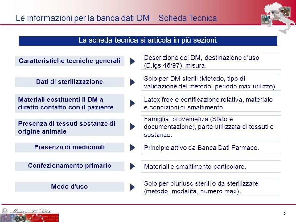 4 4 Le informazioni per la banca dati DM Nome e Codice prodotto Dati generali DM Documentazione (file o link) Sistemi o kit (c.3 Art.12) Tipo Classifi