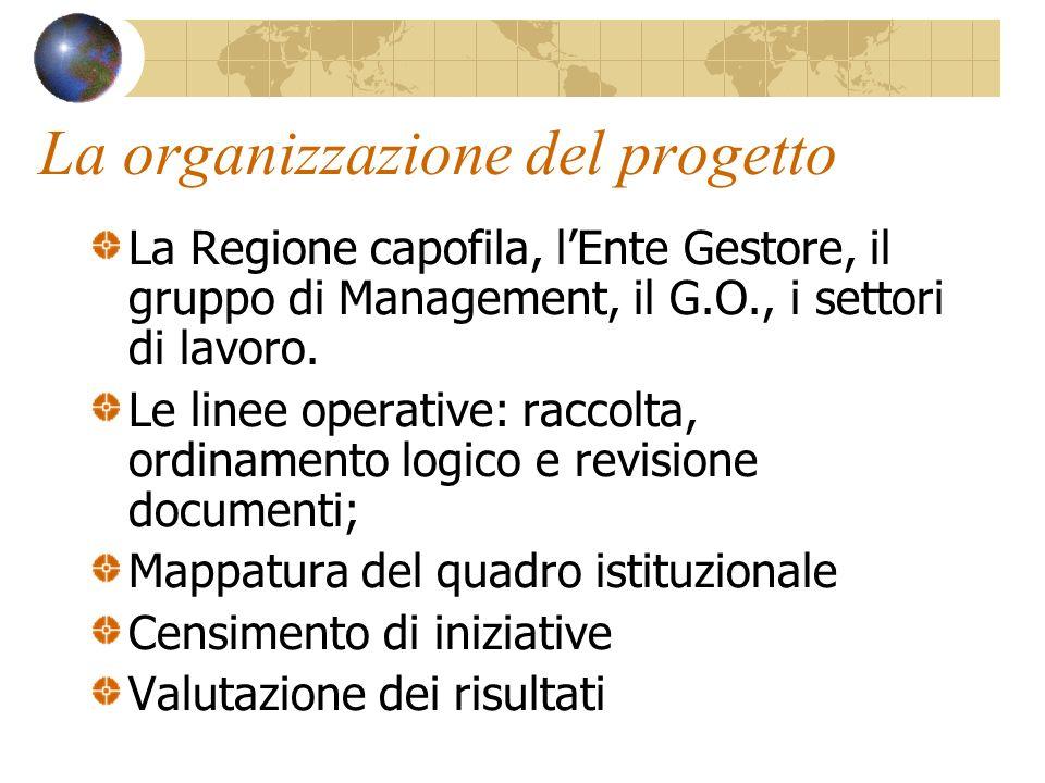 La organizzazione del progetto La Regione capofila, lEnte Gestore, il gruppo di Management, il G.O., i settori di lavoro.