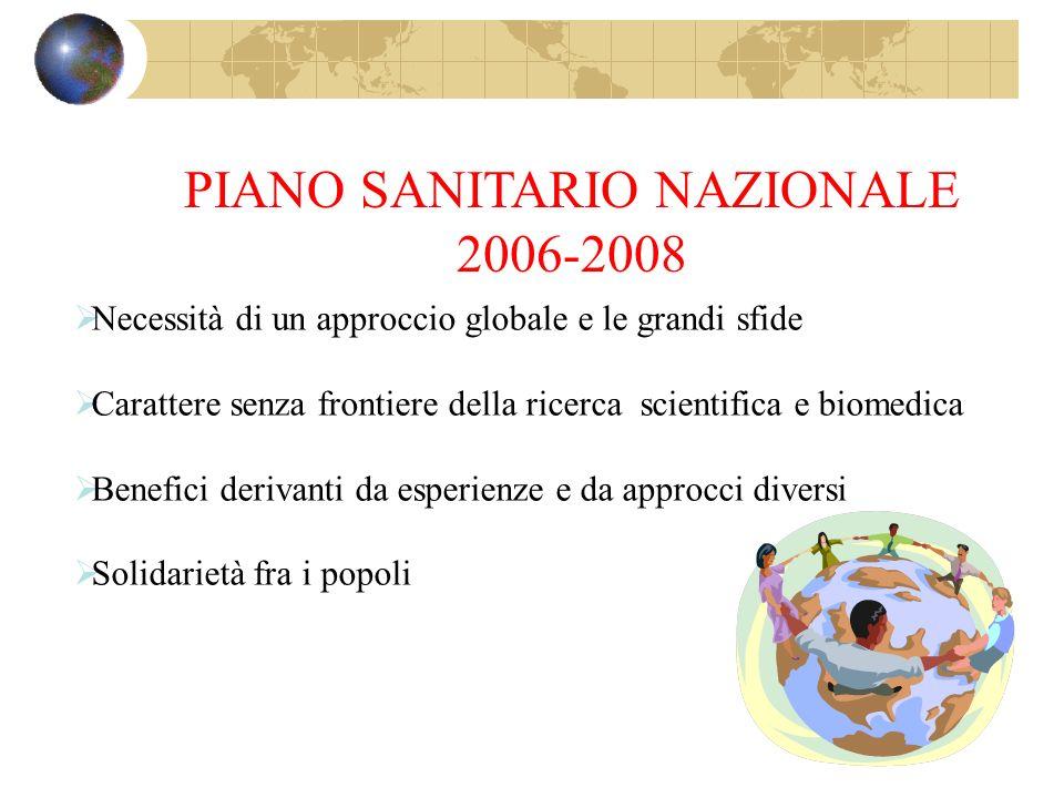 Necessità di un approccio globale e le grandi sfide Carattere senza frontiere della ricerca scientifica e biomedica Benefici derivanti da esperienze e da approcci diversi Solidarietà fra i popoli PIANO SANITARIO NAZIONALE 2006-2008