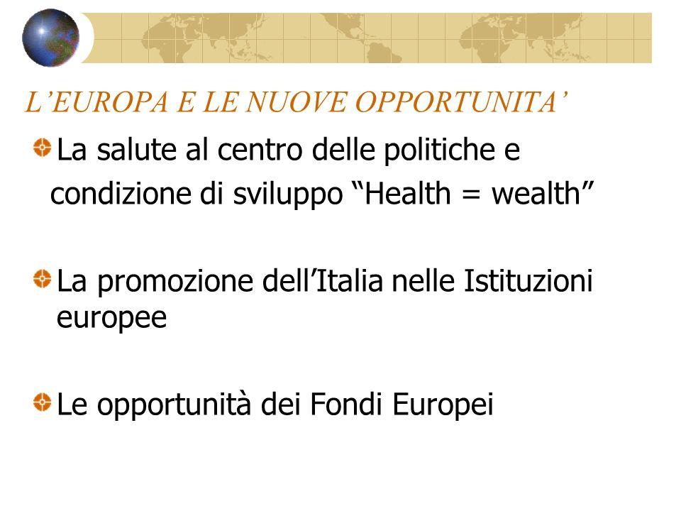 LEUROPA E LE NUOVE OPPORTUNITA La salute al centro delle politiche e condizione di sviluppo Health = wealth La promozione dellItalia nelle Istituzioni europee Le opportunità dei Fondi Europei