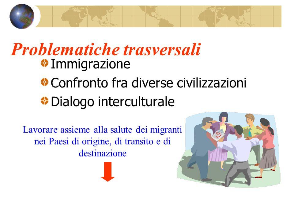 Problematiche trasversali Immigrazione Confronto fra diverse civilizzazioni Dialogo interculturale Lavorare assieme alla salute dei migranti nei Paesi di origine, di transito e di destinazione