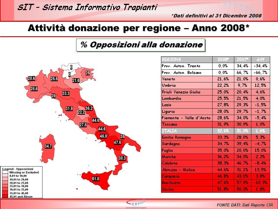 SIT – Sistema Informativo Trapianti Attività donazione per regione – Anno 2008* % Opposizioni alla donazione FONTE DATI: Dati Reports CIR *Dati defini