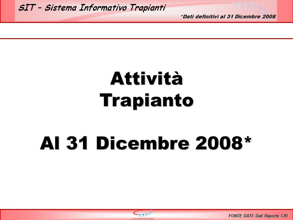 SIT – Sistema Informativo Trapianti AttivitàTrapianto Al 31 Dicembre 2008* FONTE DATI: Dati Reports CIR *Dati definitivi al 31 Dicembre 2008