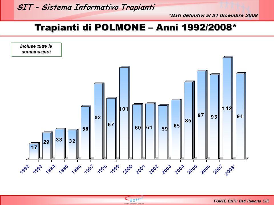 SIT – Sistema Informativo Trapianti Trapianti di POLMONE – Anni 1992/2008* Incluse tutte le combinazioni FONTE DATI: Dati Reports CIR *Dati definitivi