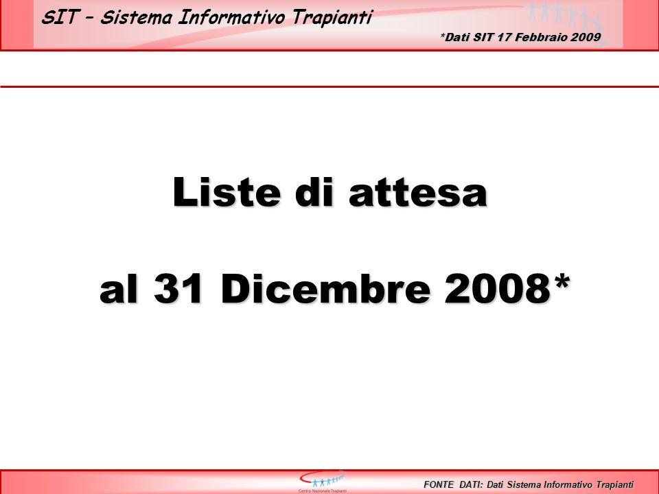 SIT – Sistema Informativo Trapianti Liste di attesa al 31 Dicembre 2008* al 31 Dicembre 2008* FONTE DATI: Dati Sistema Informativo Trapianti *Dati SIT