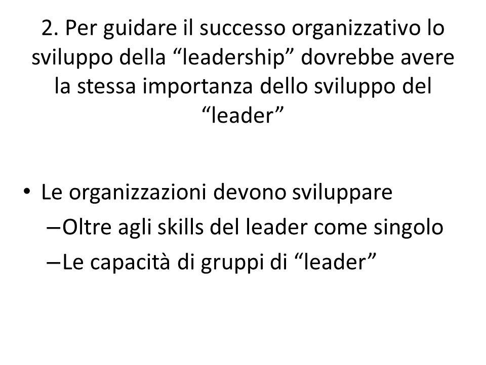 2. Per guidare il successo organizzativo lo sviluppo della leadership dovrebbe avere la stessa importanza dello sviluppo delleader Le organizzazioni d