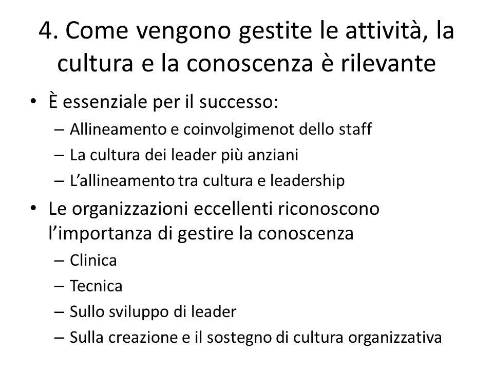 4. Come vengono gestite le attività, la cultura e la conoscenza è rilevante È essenziale per il successo: – Allineamento e coinvolgimenot dello staff
