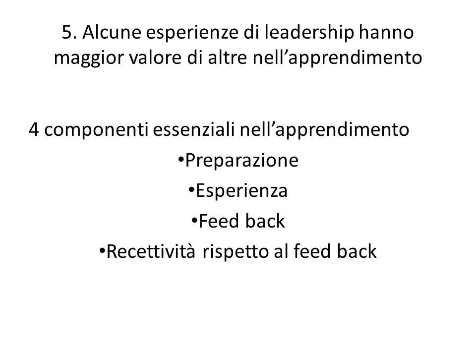 5. Alcune esperienze di leadership hanno maggior valore di altre nellapprendimento 4 componenti essenziali nellapprendimento Preparazione Esperienza F