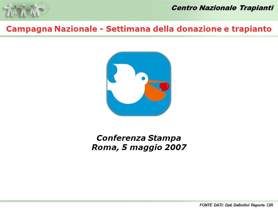 Centro Nazionale Trapianti FONTE DATI: Dati Definitivi Reports CIR Conferenza Stampa Roma, 5 maggio 2007 Campagna Nazionale - Settimana della donazion