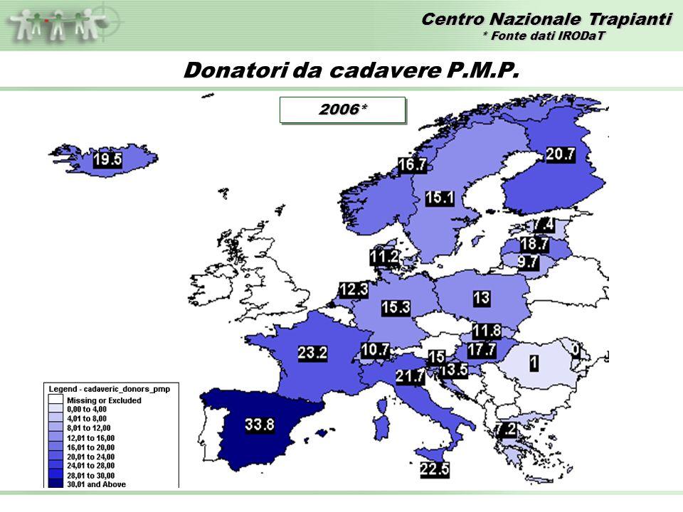 Centro Nazionale Trapianti Donatori da cadavere P.M.P. 2006*2006* * Fonte dati IRODaT