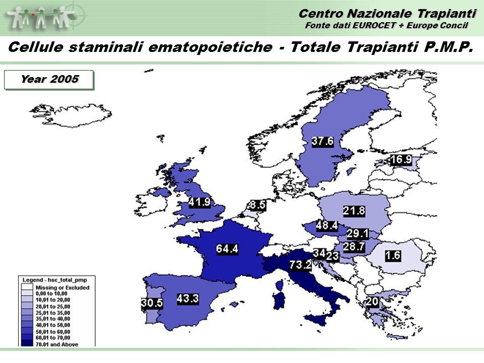 Centro Nazionale Trapianti Cellule staminali ematopoietiche - Totale Trapianti P.M.P. Year 2005 Fonte dati EUROCET + Europe Concil