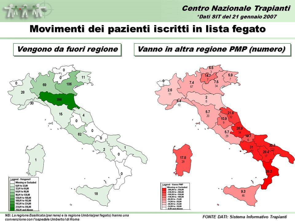 Centro Nazionale Trapianti Vengono da fuori regione FONTE DATI: Sistema Informativo Trapianti Vanno in altra regione PMP (numero) Movimenti dei pazien