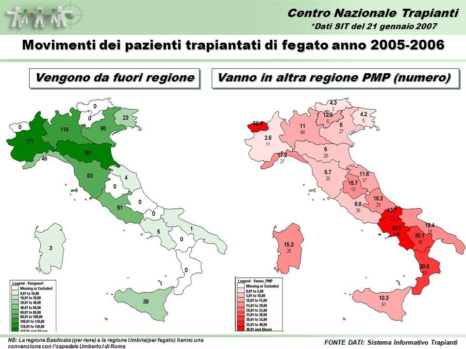 Centro Nazionale Trapianti Vengono da fuori regione Vanno in altra regione PMP (numero) NB: La regione Basilicata (per rene) e la regione Umbria(per f