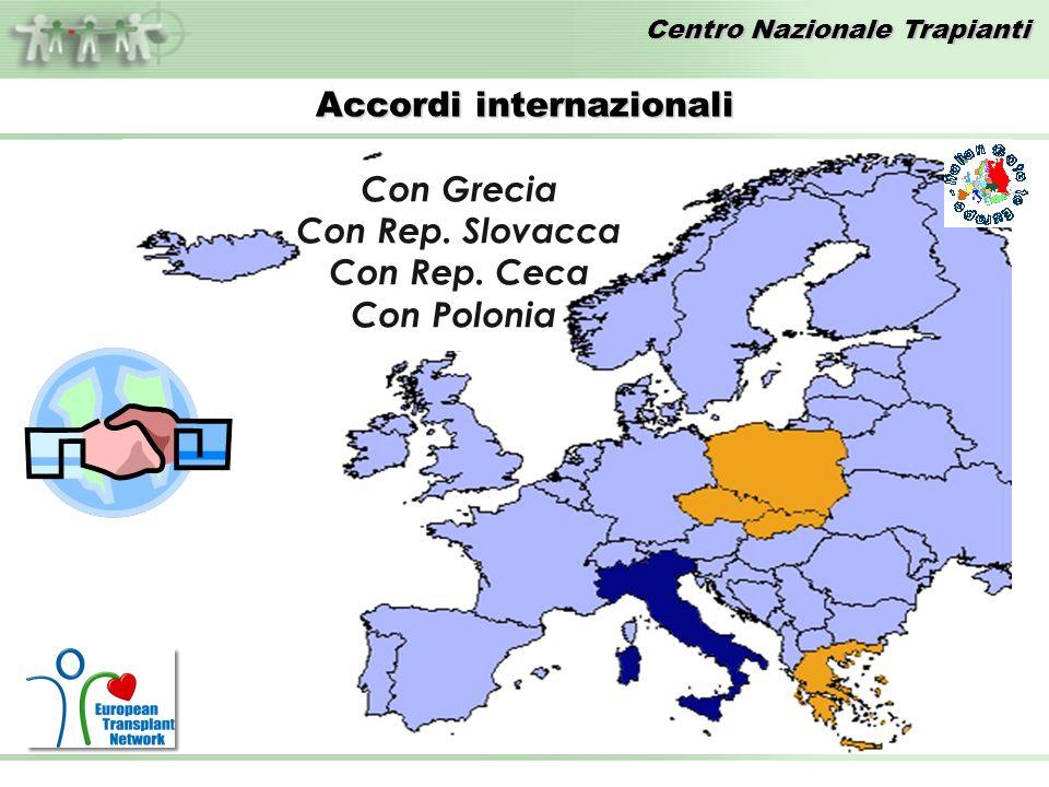 Centro Nazionale Trapianti Accordi internazionali Con Grecia Con Rep. Slovacca Con Rep. Ceca Con Polonia