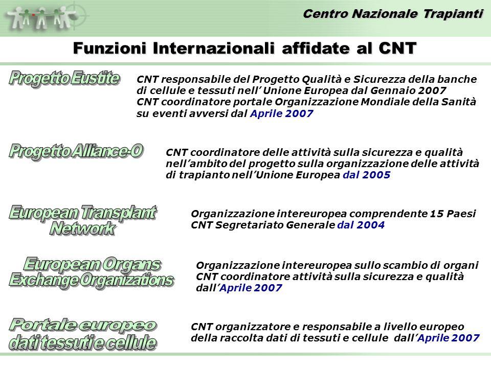 Centro Nazionale Trapianti Funzioni Internazionali affidate al CNT CNT responsabile del Progetto Qualità e Sicurezza della banche di cellule e tessuti