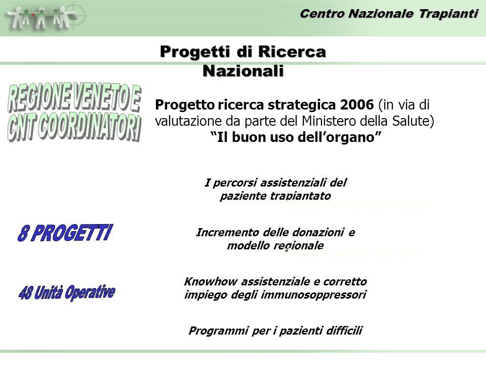 Centro Nazionale Trapianti I percorsi assistenziali del paziente trapiantato Progetti di Ricerca Nazionali Progetto ricerca strategica 2006 (in via di