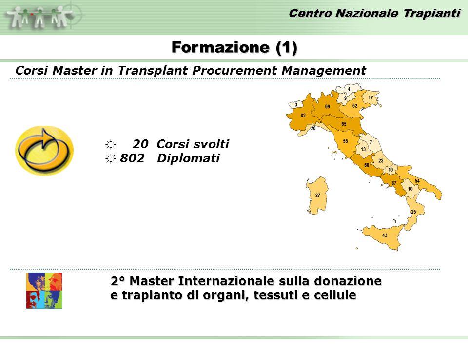 Centro Nazionale Trapianti Formazione (1) 20 Corsi svolti 802 Diplomati Corsi Master in Transplant Procurement Management 2° Master Internazionale sul