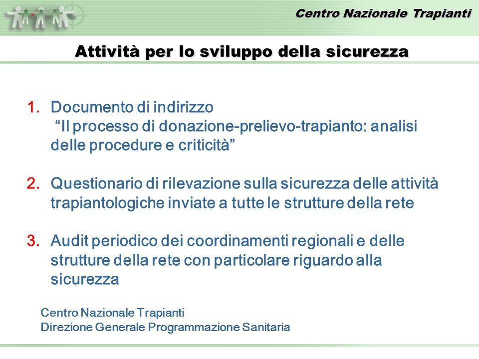 Centro Nazionale Trapianti Attività per lo sviluppo della sicurezza 1.Documento di indirizzo Il processo di donazione-prelievo-trapianto: analisi dell