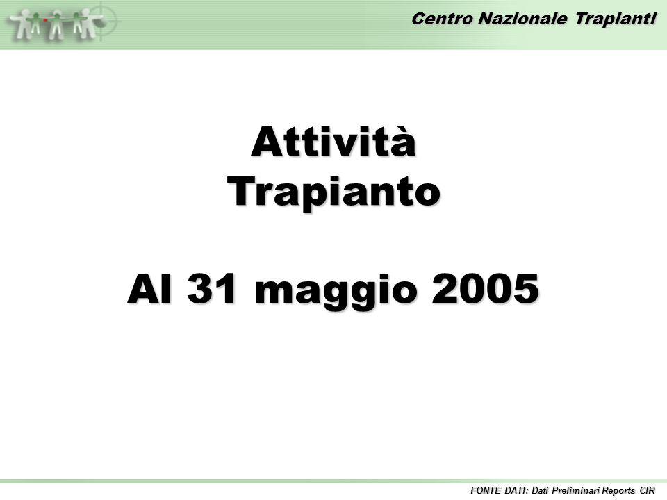 Centro Nazionale Trapianti AttivitàTrapianto Al 31 maggio 2005 FONTE DATI: Dati Preliminari Reports CIR