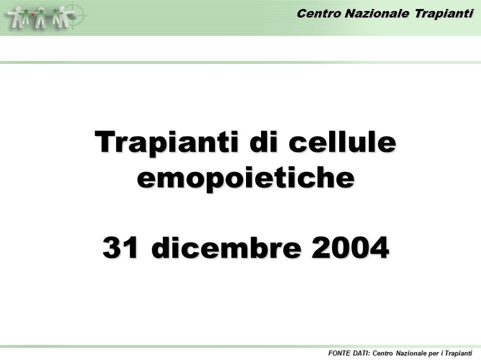 Centro Nazionale Trapianti Trapianti di cellule emopoietiche 31 dicembre 2004 FONTE DATI: Centro Nazionale per i Trapianti