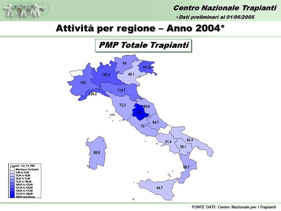 Centro Nazionale Trapianti Attività per regione – Anno 2004* PMP Totale Trapianti FONTE DATI: Centro Nazionale per i Trapianti Dati preliminari al 01/06/2005Dati preliminari al 01/06/2005