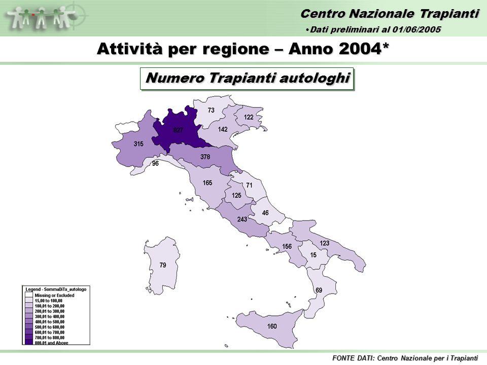 Centro Nazionale Trapianti Numero Trapianti autologhi Attività per regione – Anno 2004* FONTE DATI: Centro Nazionale per i Trapianti Dati preliminari al 01/06/2005Dati preliminari al 01/06/2005