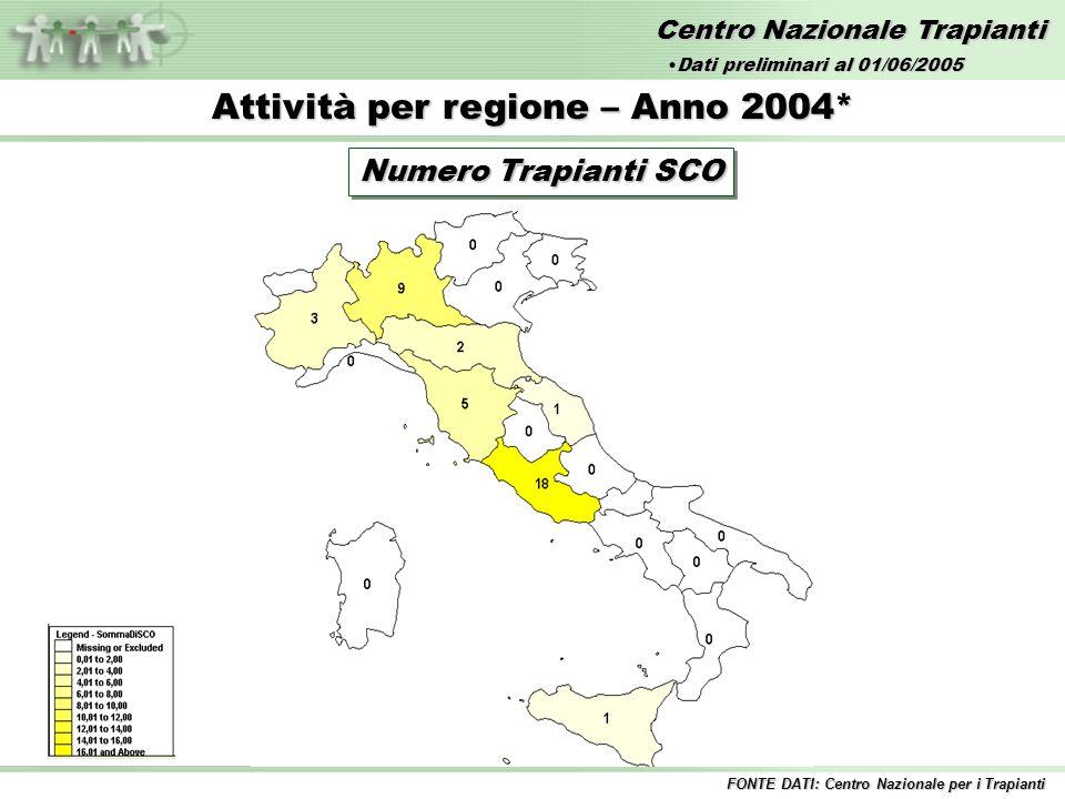 Centro Nazionale Trapianti Numero Trapianti SCO Attività per regione – Anno 2004* FONTE DATI: Centro Nazionale per i Trapianti Dati preliminari al 01/06/2005Dati preliminari al 01/06/2005