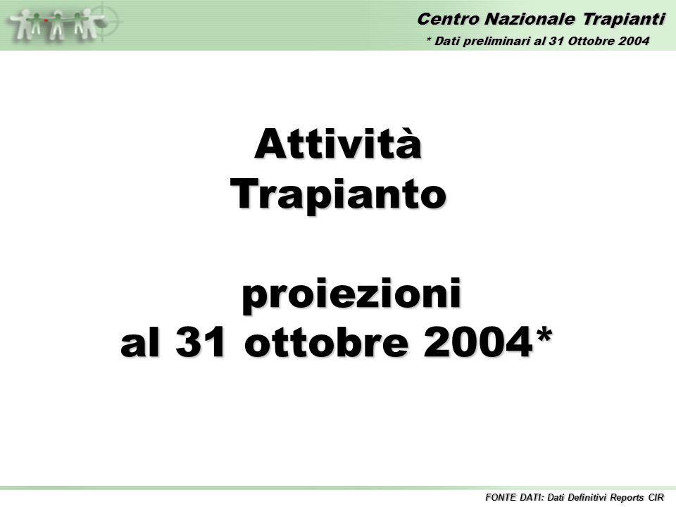 Centro Nazionale Trapianti AttivitàTrapianto proiezioni proiezioni al 31 ottobre 2004* FONTE DATI: Dati Definitivi Reports CIR * Dati preliminari al 31 Ottobre 2004