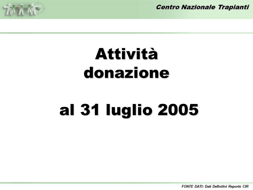 Centro Nazionale Trapianti Attivitàdonazione al 31 luglio 2005 al 31 luglio 2005 FONTE DATI: Dati Definitivi Reports CIR