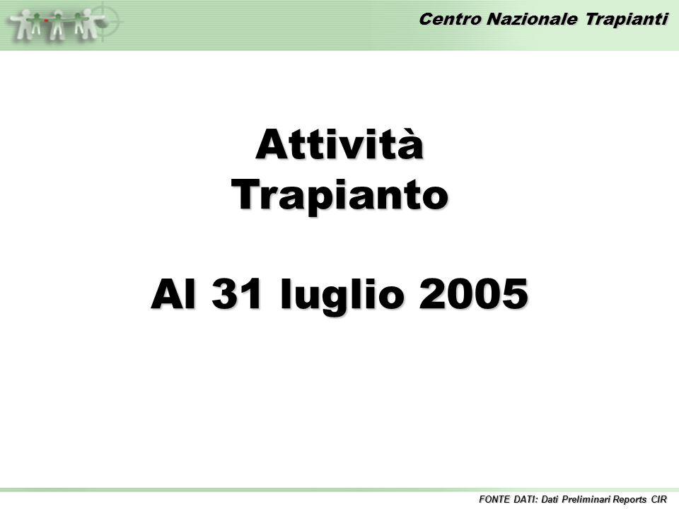 Centro Nazionale Trapianti AttivitàTrapianto Al 31 luglio 2005 FONTE DATI: Dati Preliminari Reports CIR