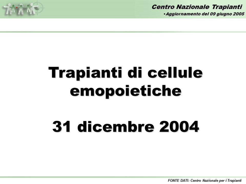 Centro Nazionale Trapianti Trapianti di cellule emopoietiche 31 dicembre 2004 FONTE DATI: Centro Nazionale per i Trapianti Aggiornamento del 09 giugno 2005Aggiornamento del 09 giugno 2005