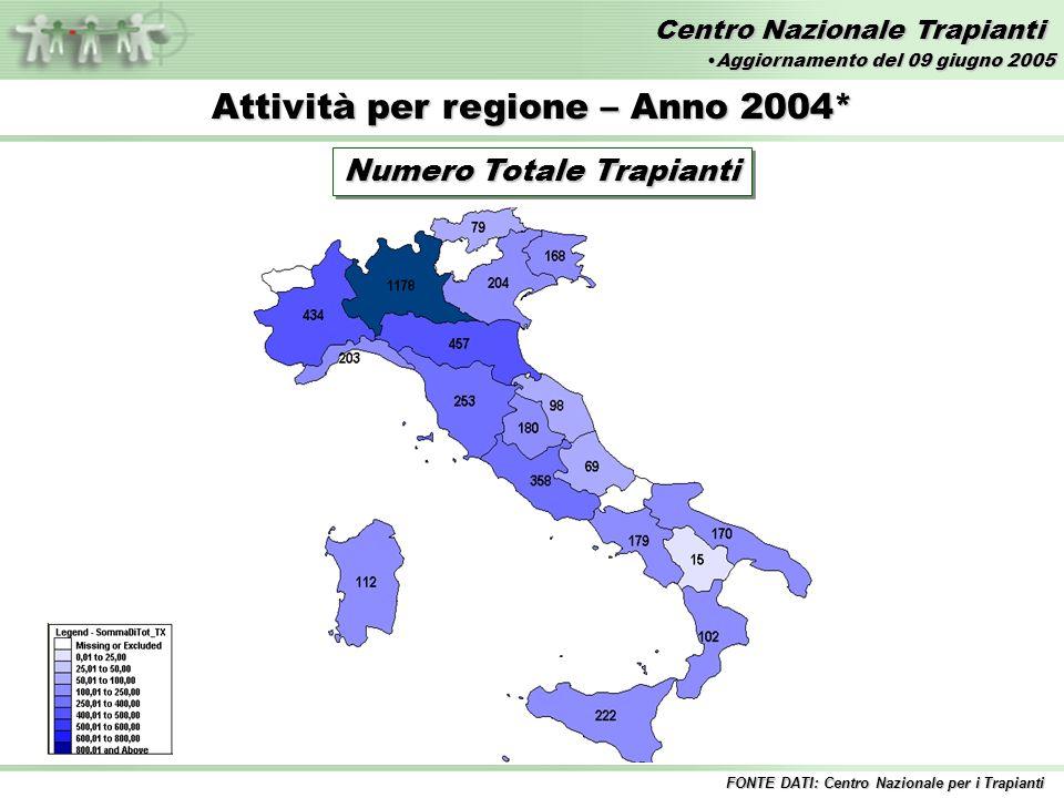 Centro Nazionale Trapianti Attività per regione – Anno 2004* Numero Totale Trapianti FONTE DATI: Centro Nazionale per i Trapianti Aggiornamento del 09 giugno 2005Aggiornamento del 09 giugno 2005