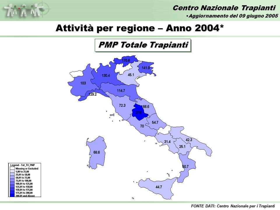 Centro Nazionale Trapianti Attività per regione – Anno 2004* PMP Totale Trapianti FONTE DATI: Centro Nazionale per i Trapianti Aggiornamento del 09 giugno 2005Aggiornamento del 09 giugno 2005